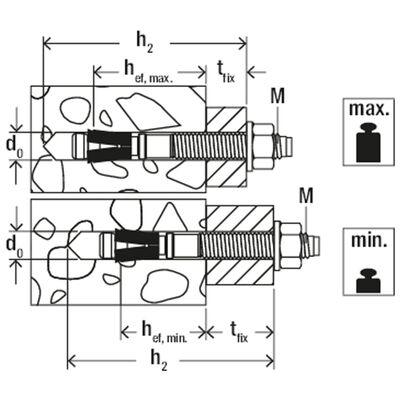 Fischer Expanderbultar FAZ II 10/10 50 st