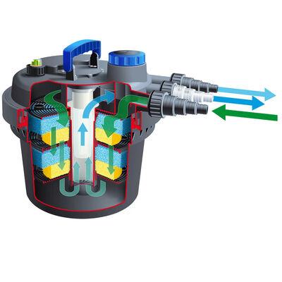 Ubbink Dammfilter BioPressure 6000 PlusSet 9 W 1355416