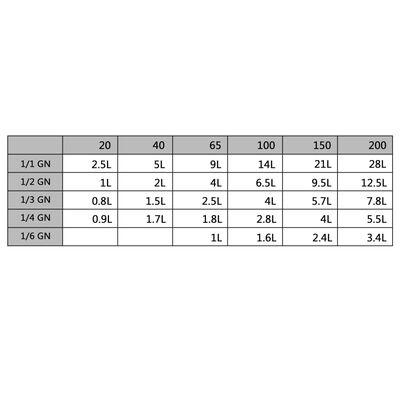 Lock till GN-kantin 1/6 8 st rostfritt stål