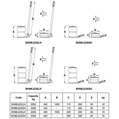 BAHCO Tryckluftsdriven tvåstegsdomkraft kort 2000 kg BH9BJ22SSH