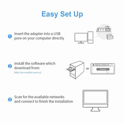 Usb Wifi Adapter 150 Mbps 2.4ghz Nätverksadapter - Vit
