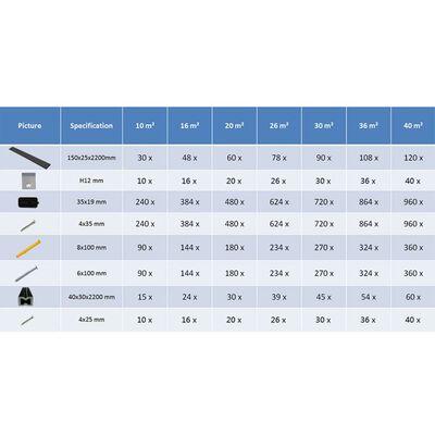 vidaXL Utegolv i WPC med tillbehör 20 m² 2,2 m antracit