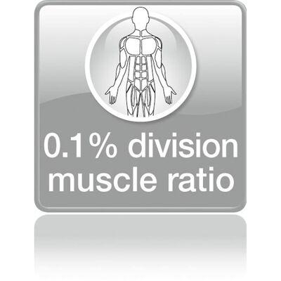 Beurer Badrumsvåg med kroppsanalys BG13 glas 760.30