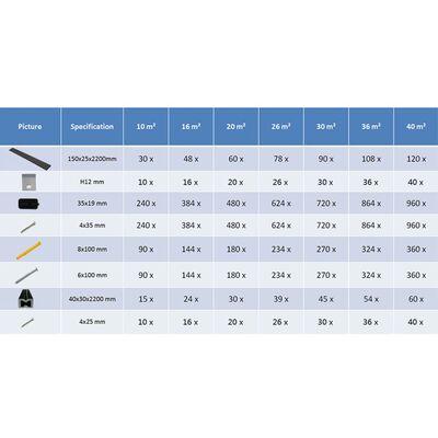 vidaXL Utegolv i WPC med tillbehör 16 m² 2,2 m antracit