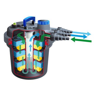 Ubbink Vattenfilter BioPressure 10000 PlusSet 1355417
